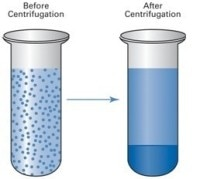 Centrifuge sedimentation principle